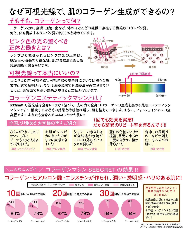肌のコラーゲン生成